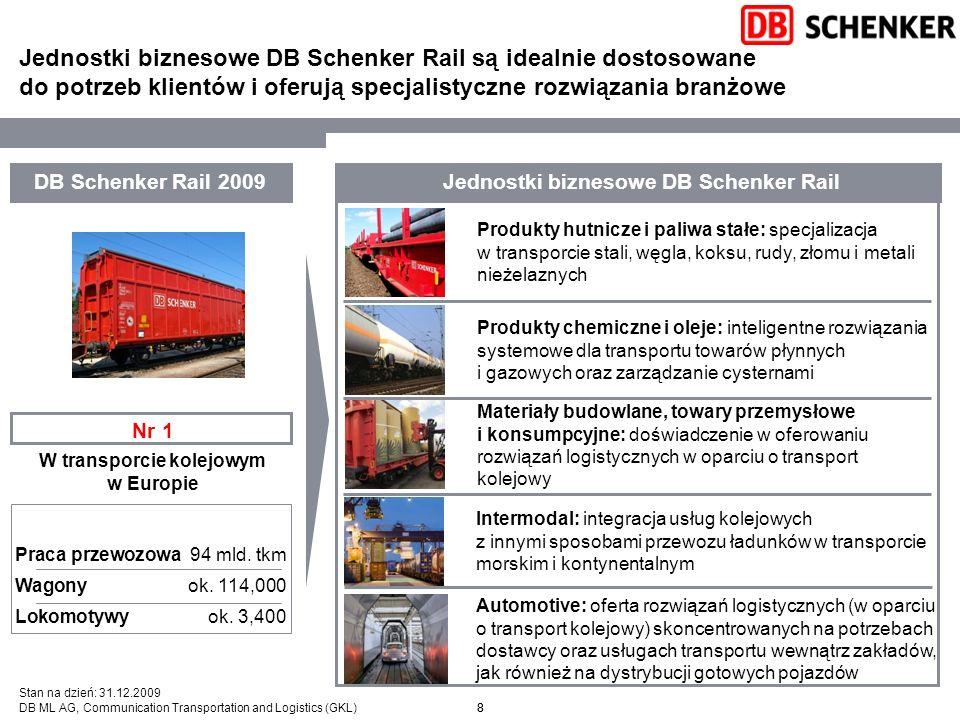 8 Materiały budowlane, towary przemysłowe i konsumpcyjne: doświadczenie w oferowaniu rozwiązań logistycznych w oparciu o transport kolejowy Produkty c