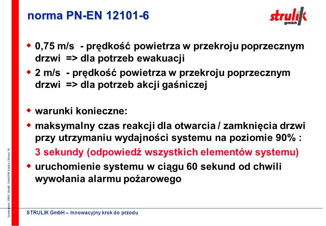 Seminarium 2008/ Strulik GmbH/W.Konka / Strona 9 STRULIK GmbH – Innowacyjny krok do przodu PN-EN 12101-6 system klasy C 0,75 m/s Δp=10 Pa Δp=50 Pa Kry