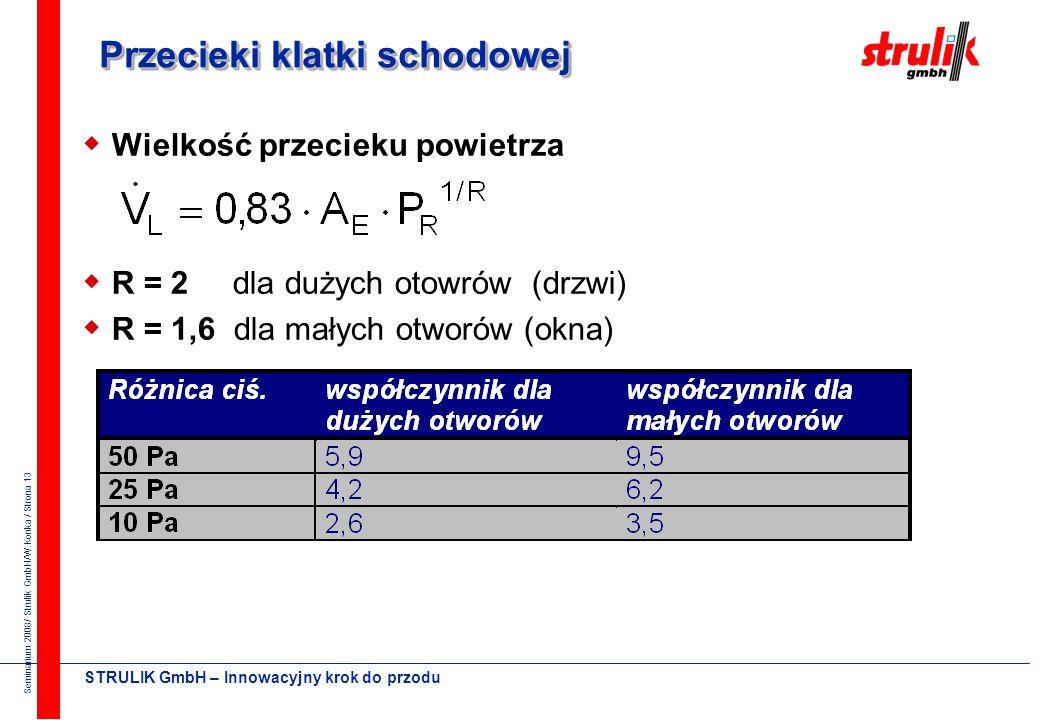Seminarium 2008/ Strulik GmbH/W.Konka / Strona 12 STRULIK GmbH – Innowacyjny krok do przodu Przecieki z klatki schodowej A E : Całkowite przecieki Prz