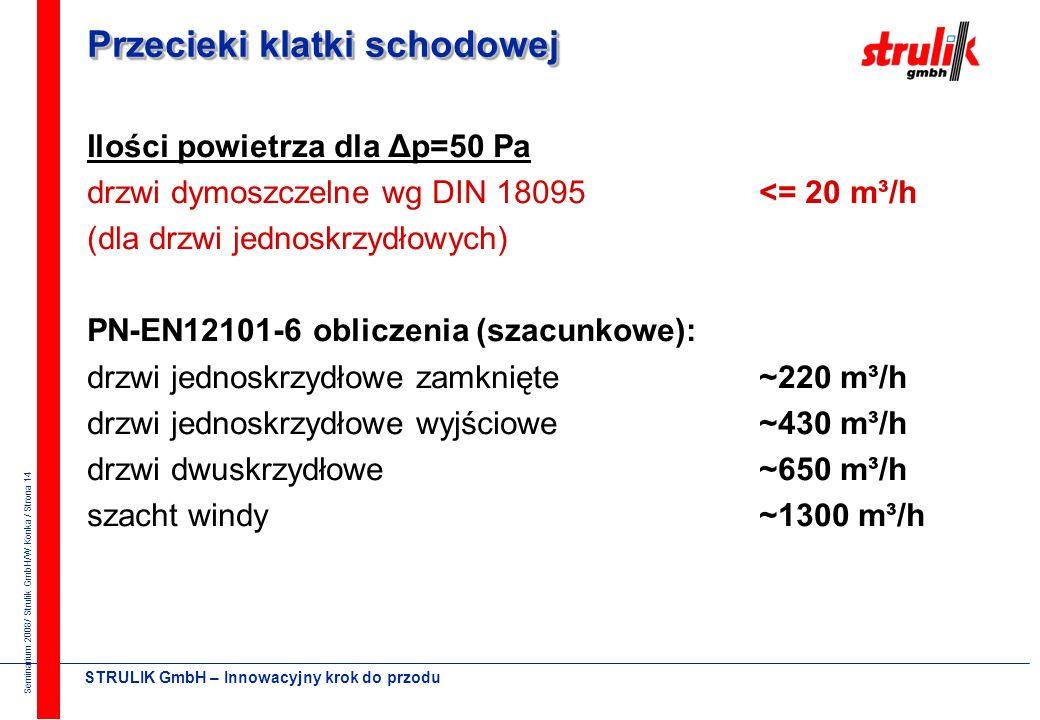 Seminarium 2008/ Strulik GmbH/W.Konka / Strona 13 STRULIK GmbH – Innowacyjny krok do przodu Przecieki klatki schodowej Wielkość przecieku powietrza R