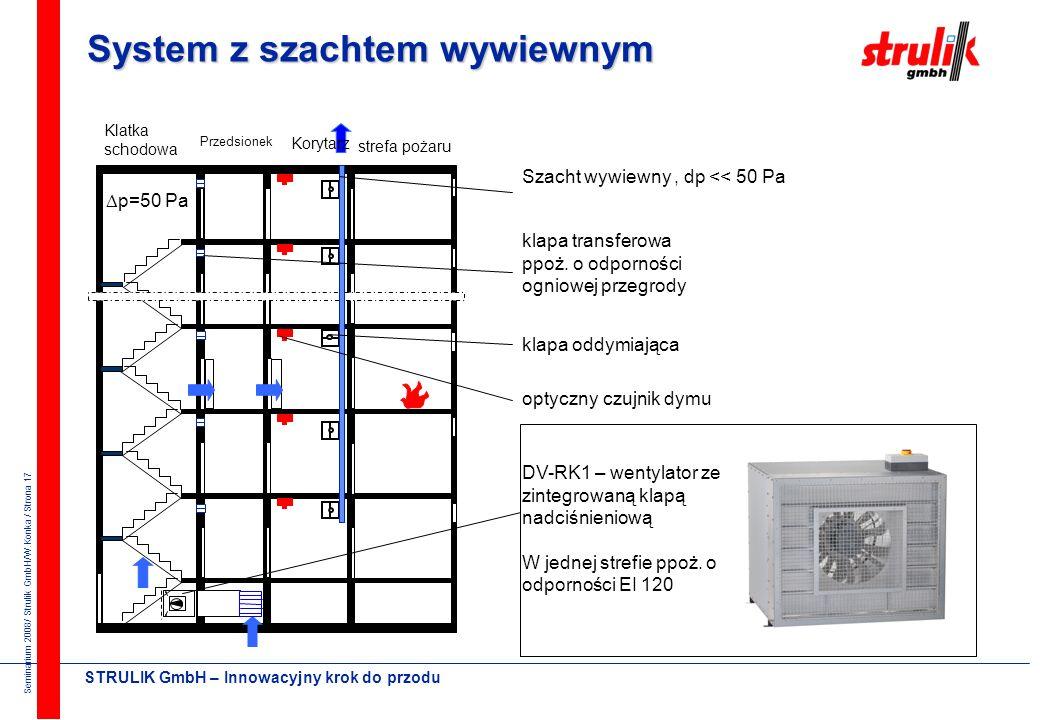 Seminarium 2008/ Strulik GmbH/W.Konka / Strona 16 STRULIK GmbH – Innowacyjny krok do przodu Wymiarowanie elementów systemu Wielkości: Ilość nawiewaneg