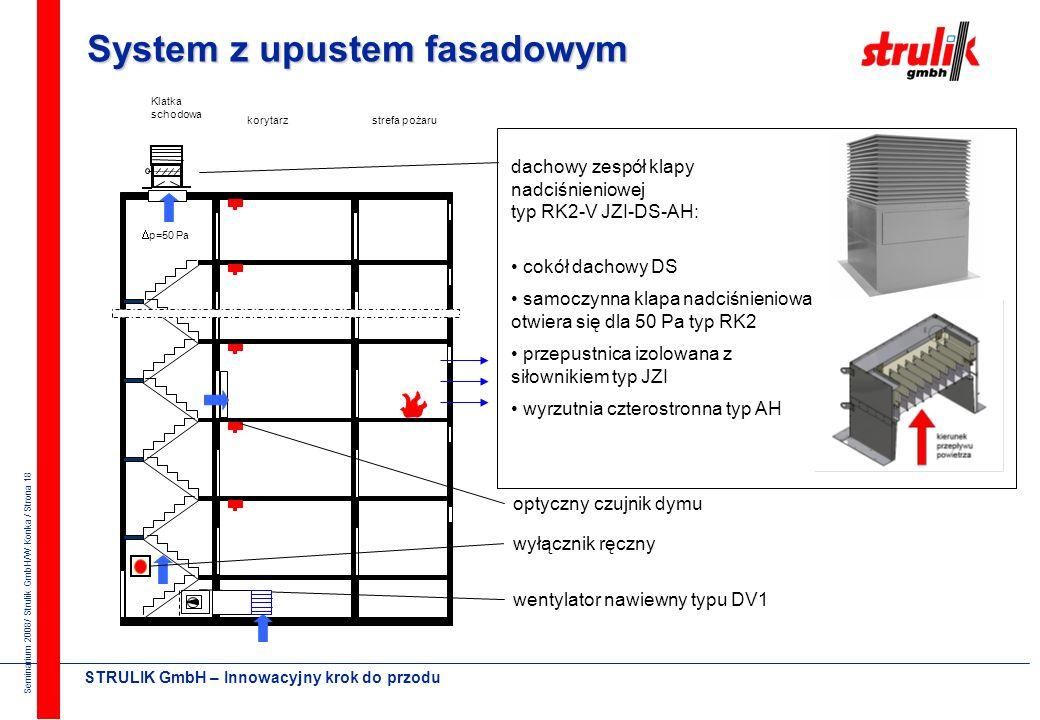 Seminarium 2008/ Strulik GmbH/W.Konka / Strona 17 STRULIK GmbH – Innowacyjny krok do przodu System z szachtem wywiewnym Szacht wywiewny, dp << 50 Pa k