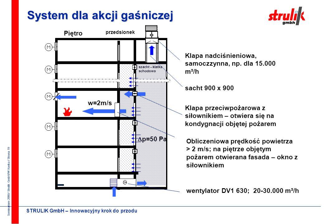 Seminarium 2008/ Strulik GmbH/W.Konka / Strona 18 STRULIK GmbH – Innowacyjny krok do przodu System z upustem fasadowym optyczny czujnik dymu Klatka sc