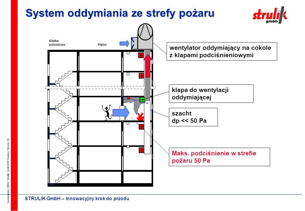 Seminarium 2008/ Strulik GmbH/W.Konka / Strona 19 STRULIK GmbH – Innowacyjny krok do przodu System dla akcji gaśniczej Piętro p=50 Pa wentylator DV1 6