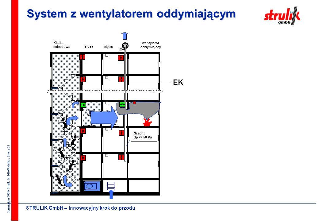 Seminarium 2008/ Strulik GmbH/W.Konka / Strona 20 STRULIK GmbH – Innowacyjny krok do przodu Klatka schodowa Piętro klapa do wentylacji oddymiającej Sy