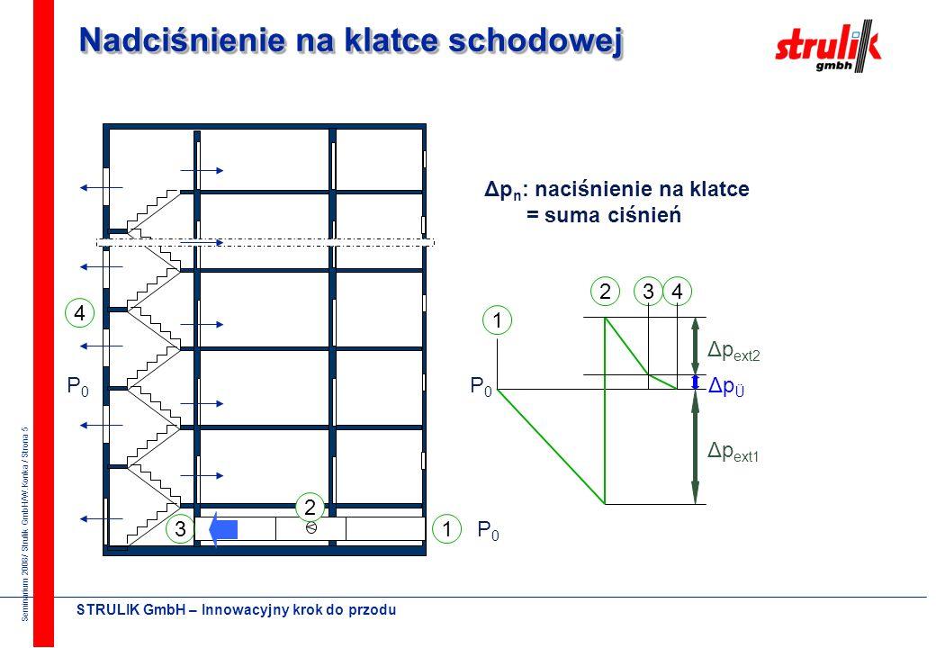 Seminarium 2008/ Strulik GmbH/W.Konka / Strona 15 STRULIK GmbH – Innowacyjny krok do przodu Wymagania dla urządzeń Projekt systemu wydatek powietrza nawiewanego (ilość otwartych drzwi x wielkość drzwi x prędkość powietrza (T) ) wymagane nadciśnienie (tutaj = 50 Pa) szacunkowe przecieki porównianie wielkości zgodnie z kryteriami Elementy systemu nadciśnieniowego: wentylator nawiewny (nadmuchowy) - wymaganie: stabilizacja ciśnienia i wydatku +/- 10% wartości nominalnej klapa nadciśnieniowa, - szybki czas reakcji (maks.