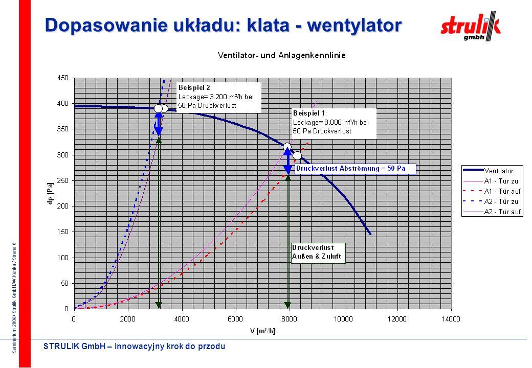 Seminarium 2008/ Strulik GmbH/W.Konka / Strona 16 STRULIK GmbH – Innowacyjny krok do przodu Wymiarowanie elementów systemu Wielkości: Ilość nawiewanego powietrza - wentylator = obliczona ilość powietrza + planowane przecieki + przecieki nie przewidziane Klapa nadciśnieniowa ilość powietrza pomniejszona o wielkość przecieków dla nadciśnienia dp= 50 Pa