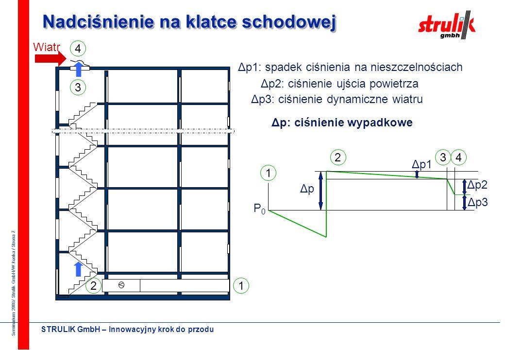 Seminarium 2008/ Strulik GmbH/W.Konka / Strona 7 STRULIK GmbH – Innowacyjny krok do przodu Nadciśnienie na klatce schodowej 1 243 2 3 4 1 Δp1: spadek ciśnienia na nieszczelnościach Δp1 Δp: ciśnienie wypadkowe Δp Δp2: ciśnienie ujścia powietrza Δp2 P0P0 Wiatr Δp3: ciśnienie dynamiczne wiatru Δp3