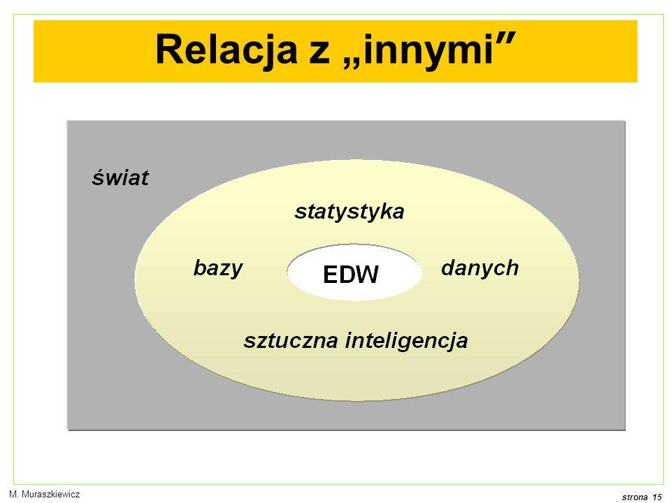 strona 15 M. Muraszkiewicz Relacja z innymi
