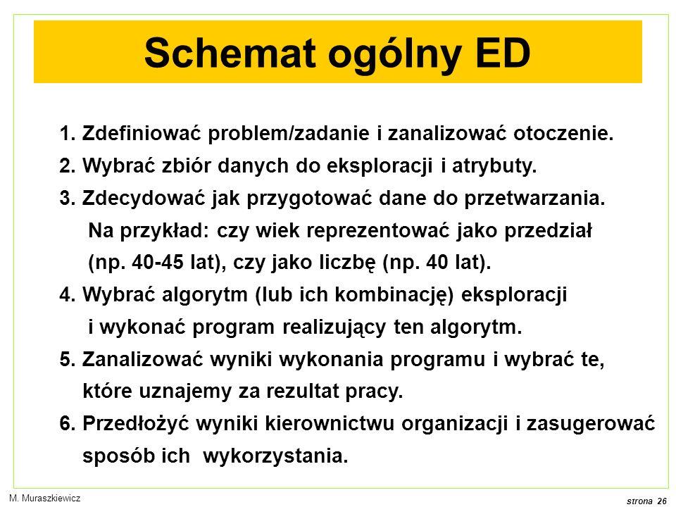 strona 26 M. Muraszkiewicz Schemat ogólny ED 1.
