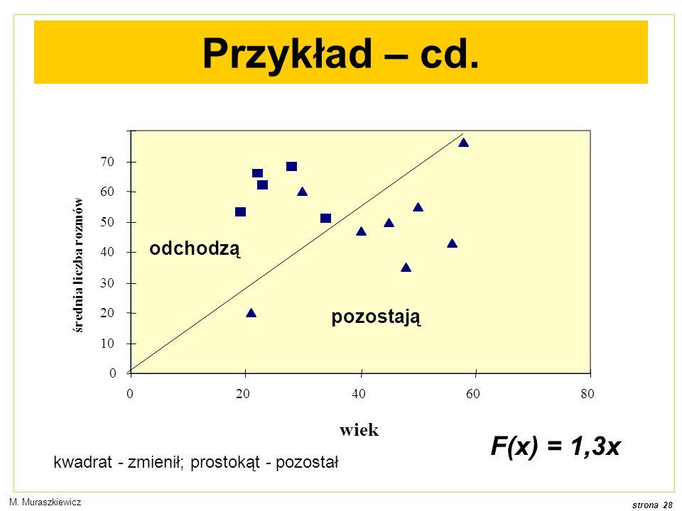 strona 28 M. Muraszkiewicz Przykład – cd.