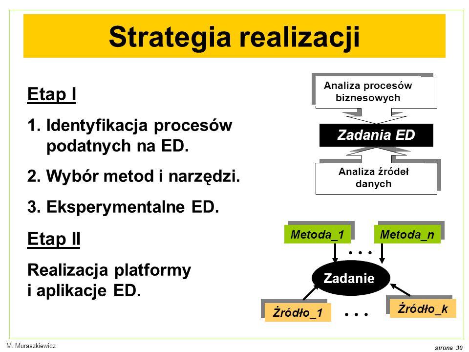 strona 30 M. Muraszkiewicz Strategia realizacji Etap I 1.