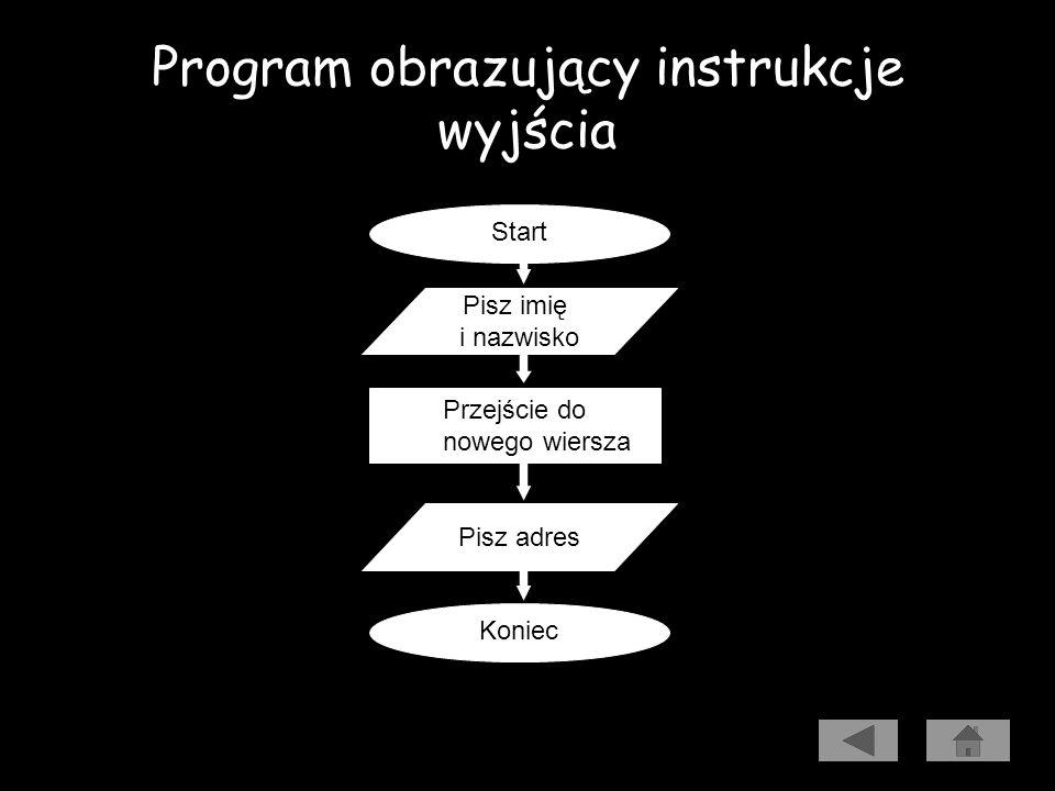 Instrukcje wyjścia (write i writeln) Program wypisuje imię i nazwisko w pierwszym wierszu a w drugim adres osoby. Algorytm Kod źródłowy Uruchomienie p