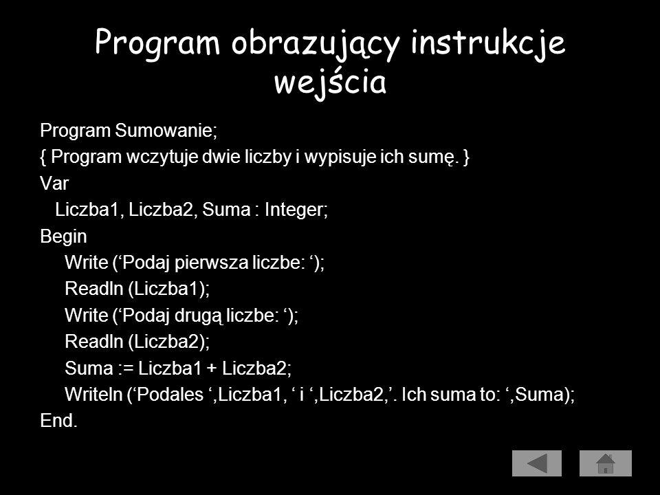 Program obrazujący instrukcje wejścia Start Czytaj 1 liczbę Czytaj 2 liczbę Suma := 1 liczba + 2 liczba Wypisz Suma Koniec