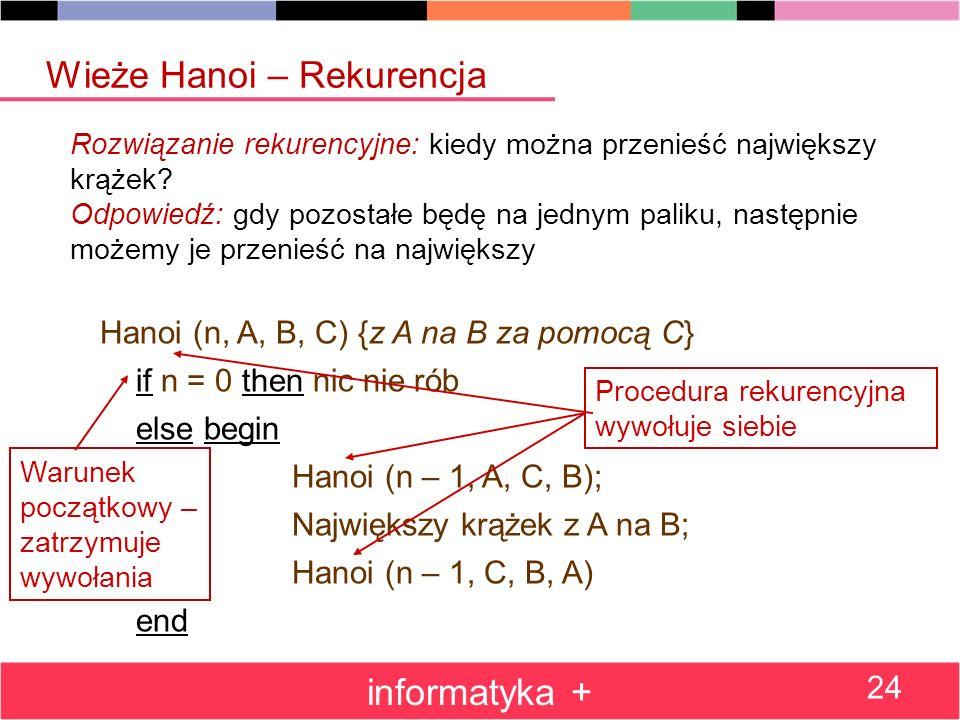 Hanoi (n, A, B, C) {z A na B za pomocą C} if n = 0 then nic nie rób else begin Hanoi (n – 1, A, C, B); Największy krążek z A na B; Hanoi (n – 1, C, B,