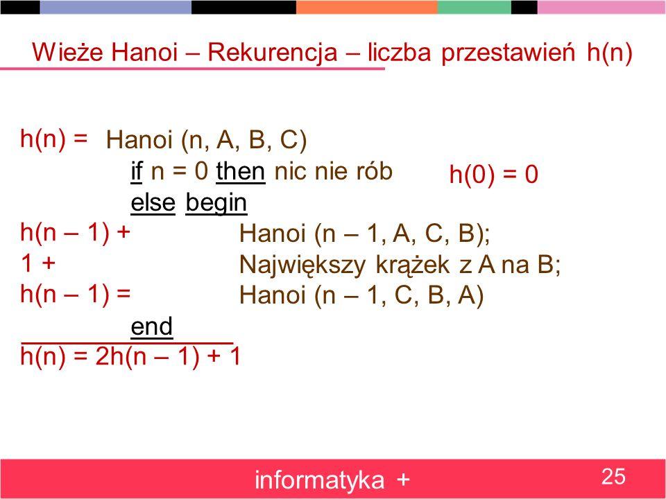 Hanoi (n, A, B, C) if n = 0 then nic nie rób else begin Hanoi (n – 1, A, C, B); Największy krążek z A na B; Hanoi (n – 1, C, B, A) end h(n) = h(n – 1)