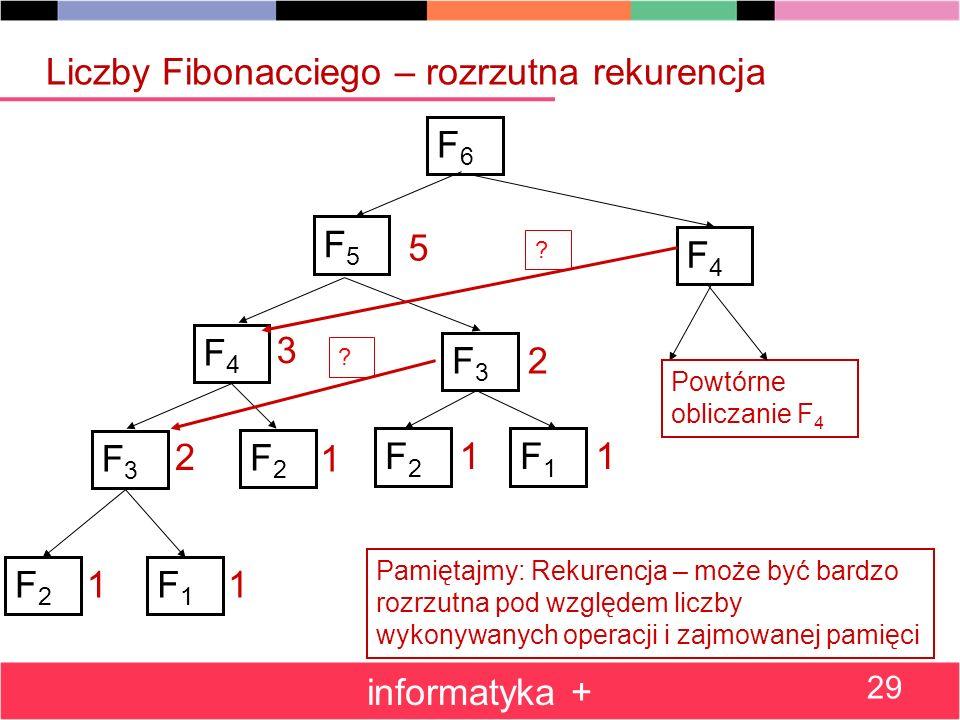 F6F6 F5F5 F2F2 F4F4 F4F4 F3F3 F2F2 F1F1 1 1 2 3 F3F3 F2F2 F1F1 1 11 2 5 Powtórne obliczanie F 4 Pamiętajmy: Rekurencja – może być bardzo rozrzutna pod