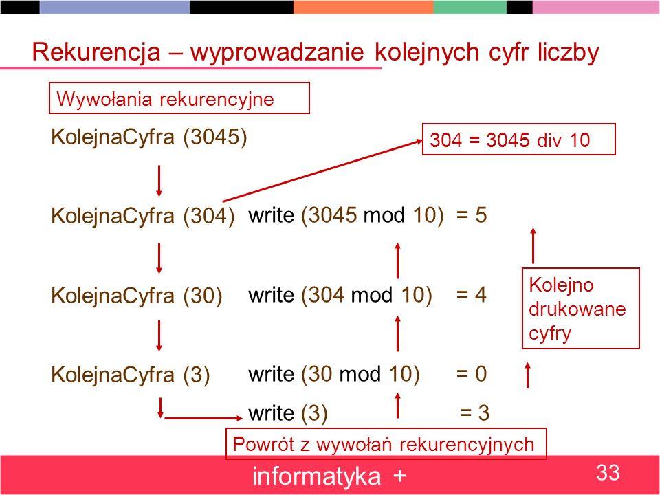 KolejnaCyfra (3045) KolejnaCyfra (304) KolejnaCyfra (30) KolejnaCyfra (3) write (3045 mod 10) = 5 write (304 mod 10) = 4 write (30 mod 10) = 0 write (