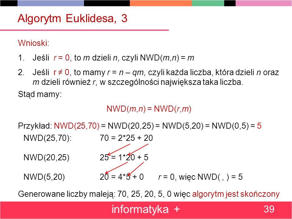 Algorytm Euklidesa, 3 Wnioski: 1.Jeśli r = 0, to m dzieli n, czyli NWD(m,n) = m 2.Jeśli r 0, to mamy r = n – qm, czyli każda liczba, która dzieli n or