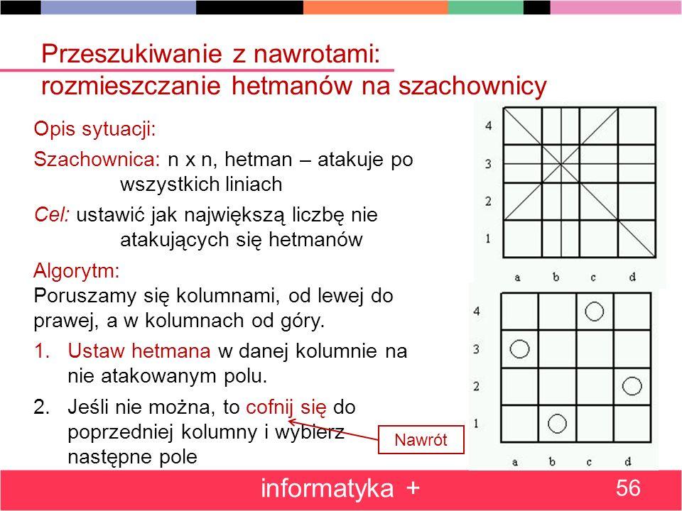 Przeszukiwanie z nawrotami: rozmieszczanie hetmanów na szachownicy Opis sytuacji: Szachownica: n x n, hetman – atakuje po wszystkich liniach Cel: usta