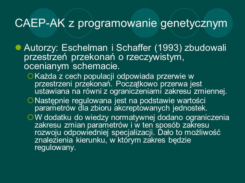 CAEP-AK z programowanie genetycznym Autorzy: Eschelman i Schaffer (1993) zbudowali przestrzeń przekonań o rzeczywistym, ocenianym schemacie. Każda z c