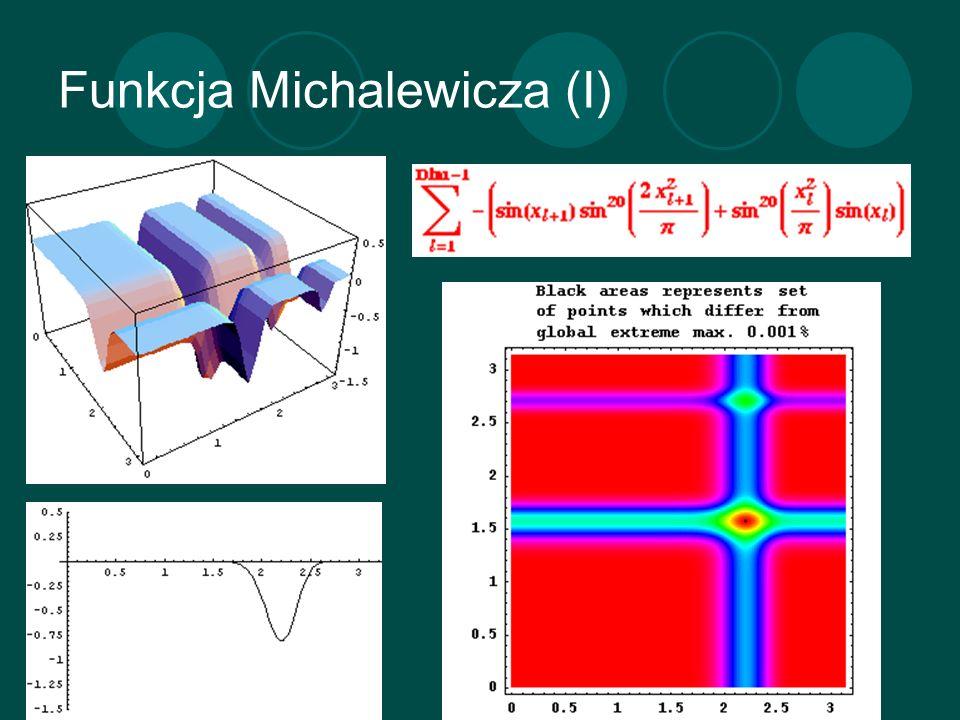 Funkcja Michalewicza (I)