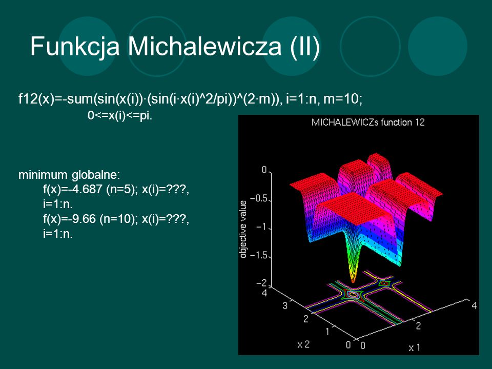 Funkcja Michalewicza (II) 0<=x(i)<=pi. minimum globalne: f(x)=-4.687 (n=5); x(i)=???, i=1:n. f(x)=-9.66 (n=10); x(i)=???, i=1:n. f12(x)=-sum(sin(x(i))
