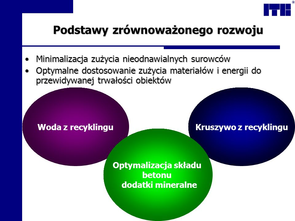Kruszywo z recyklinguWoda z recyklingu Podstawy zrównoważonego rozwoju Minimalizacja zużycia nieodnawialnych surowcówMinimalizacja zużycia nieodnawial
