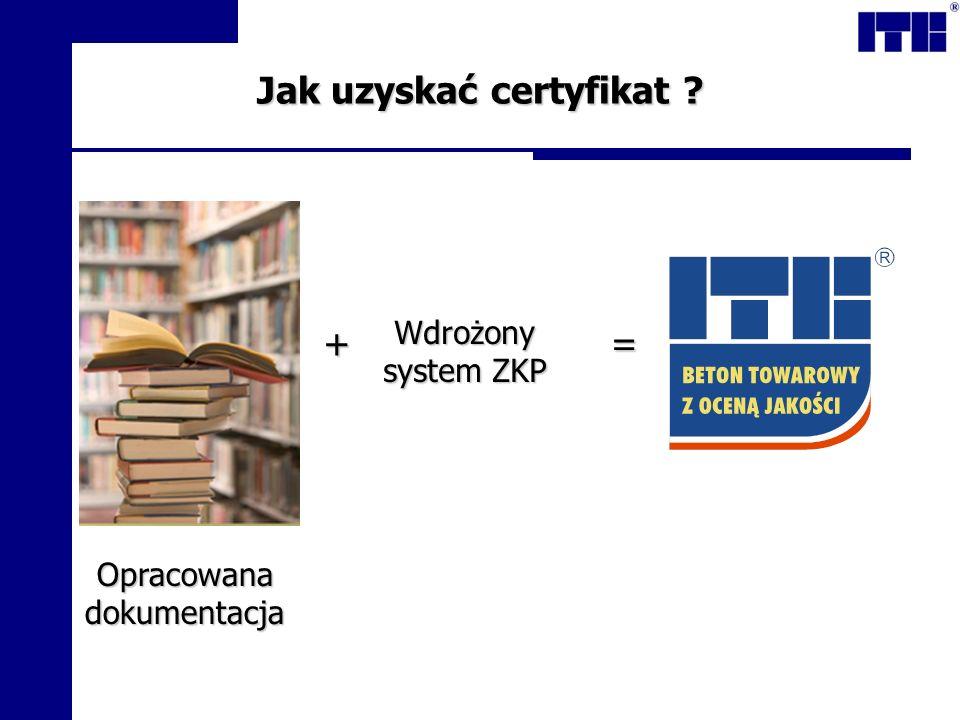 Jak uzyskać certyfikat ? Wdrożony system ZKP += Opracowana dokumentacja