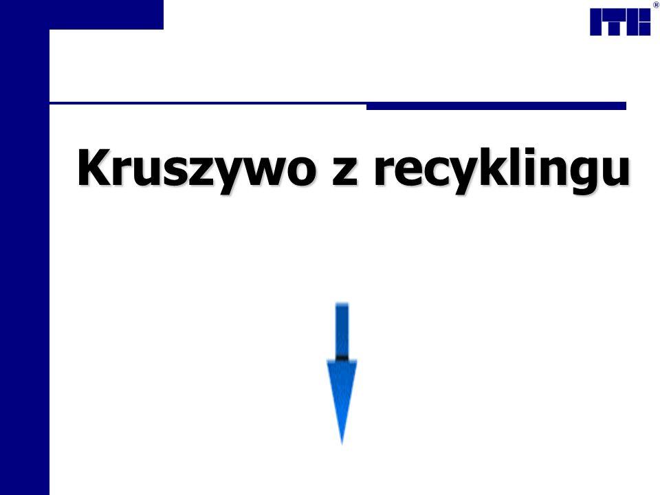 Zakładowa kontrola produkcji - ZKP 1 2 Spełnienie wymagań PN- EN 206-1 Budowanie wizerunku firmy