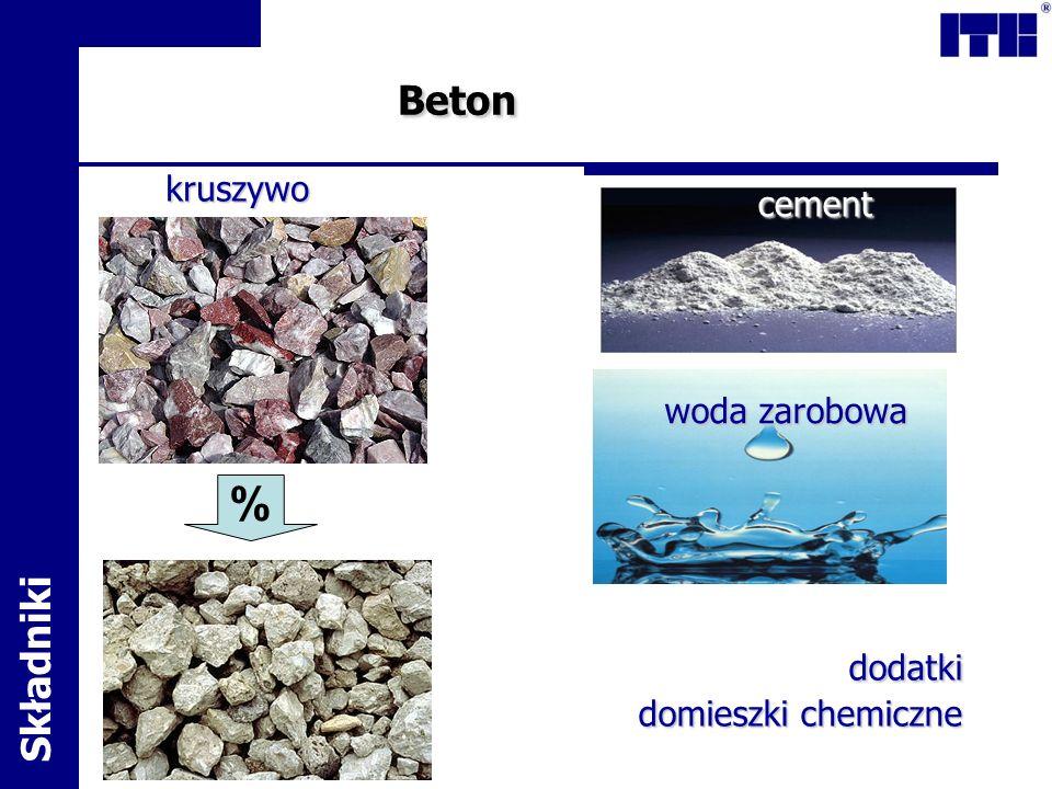 Beton cement woda zarobowa kruszywo % Składniki dodatki domieszki chemiczne