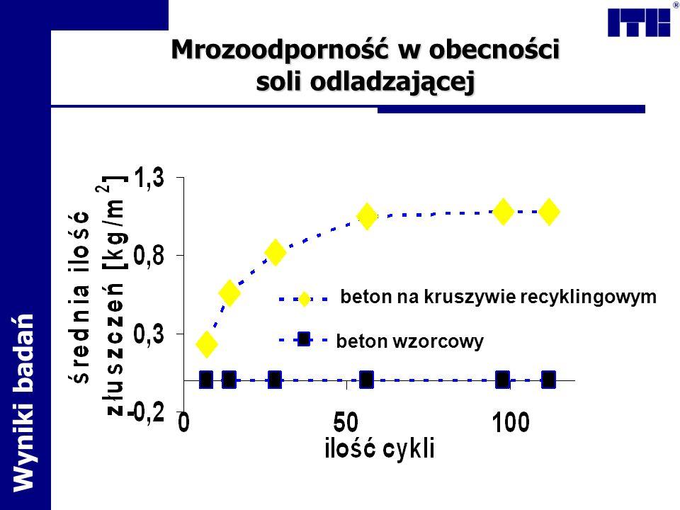 Mrozoodporność w obecności soli odladzającej Wyniki badań beton wzorcowy beton na kruszywie recyklingowym