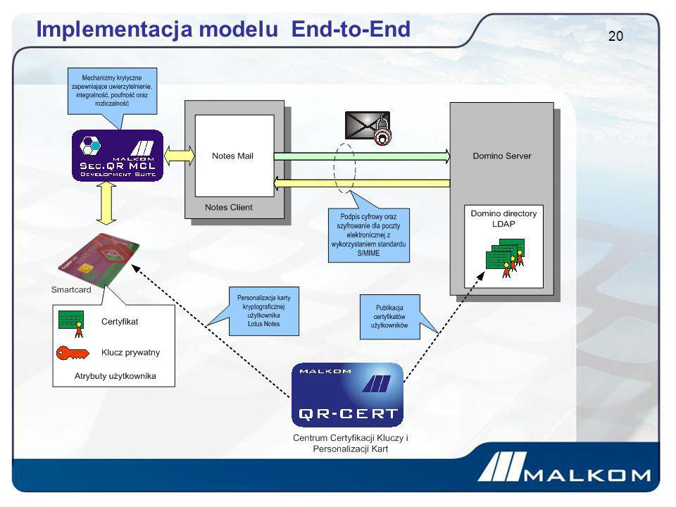 20 Implementacja modelu End-to-End