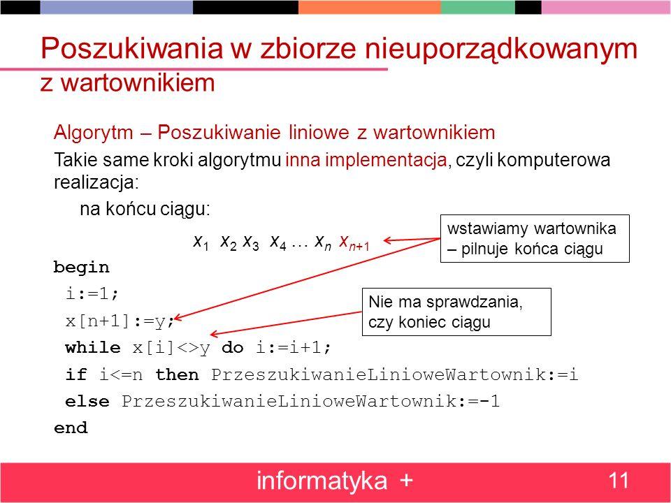 Poszukiwania w zbiorze nieuporządkowanym z wartownikiem Algorytm – Poszukiwanie liniowe z wartownikiem Takie same kroki algorytmu inna implementacja,