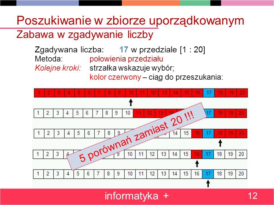 Poszukiwanie w zbiorze uporządkowanym Zabawa w zgadywanie liczby informatyka + 12 Zgadywana liczba: 17 w przedziale [1 : 20] Metoda: połowienia przedz