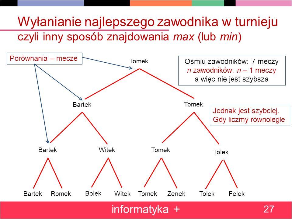 Wyłanianie najlepszego zawodnika w turnieju czyli inny sposób znajdowania max (lub min) informatyka + 27 BartekRomek Bolek Witek TomekZenek Tolek Fele