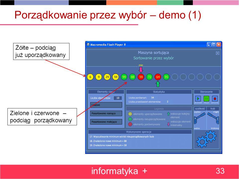 Porządkowanie przez wybór – demo (1) informatyka + 33 Żółte – podciąg już uporządkowany Zielone i czerwone – podciąg porządkowany