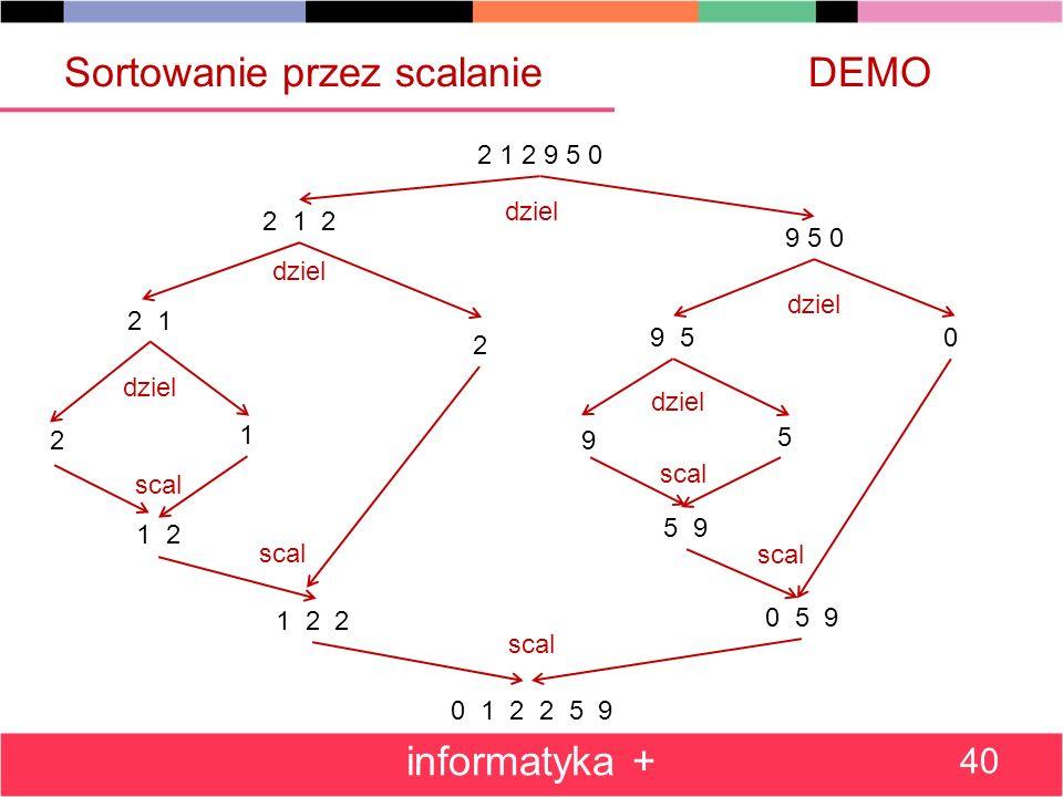 informatyka + 40 2 1 2 9 5 0 2 1 2 9 5 0 dziel 2 1 dziel 9 0 1 2 9 5 1 2 2 0 5 9 0 1 2 2 5 9 Sortowanie przez scalanieDEMO dziel 2 1 2 scal 5 dziel 5