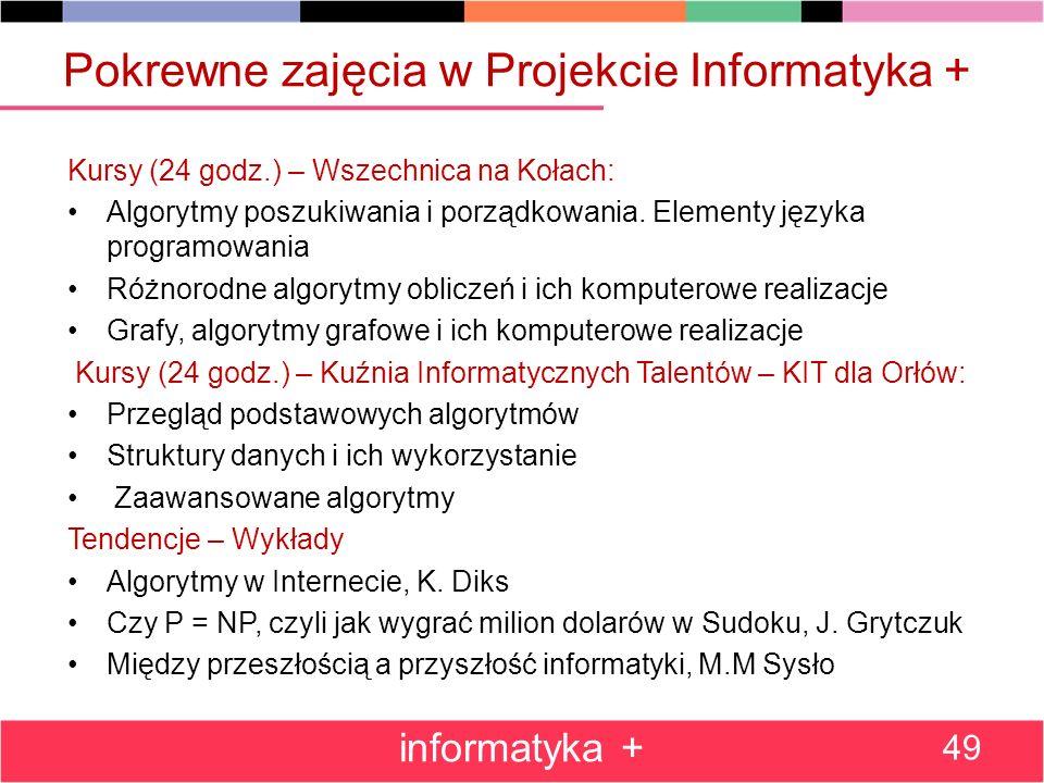 Pokrewne zajęcia w Projekcie Informatyka + Kursy (24 godz.) – Wszechnica na Kołach: Algorytmy poszukiwania i porządkowania. Elementy języka programowa