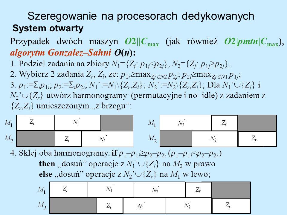 Szeregowanie na procesorach dedykowanych System otwarty Przypadek dwóch maszyn O2  C max (jak również O2 pmtn C max ), algorytm Gonzalez–Sahni O(n): 1