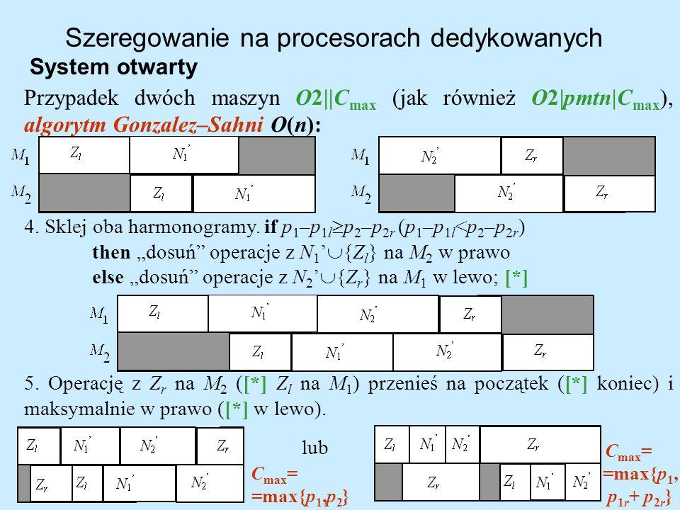 Szeregowanie na procesorach dedykowanych System otwarty Przypadek dwóch maszyn O2  C max (jak również O2 pmtn C max ), algorytm Gonzalez–Sahni O(n): 4
