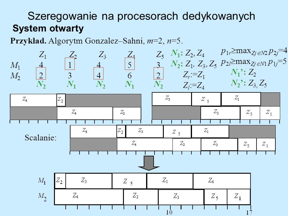 Szeregowanie na procesorach dedykowanych System otwarty Przykład. Algorytm Gonzalez–Sahni, m=2, n=5. Z 1 Z 2 Z 3 Z 4 Z 5 M 1 414 5 3 M 2 234 6 2 N2 N1