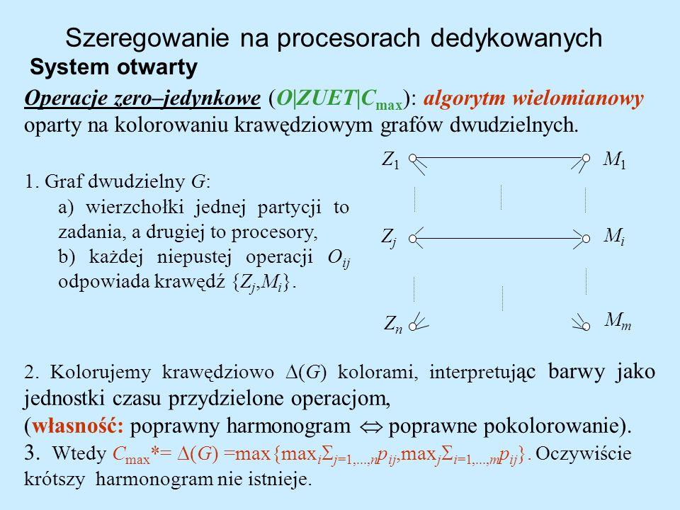 Szeregowanie na procesorach dedykowanych System otwarty Operacje zero–jedynkowe (O ZUET C max ): algorytm wielomianowy oparty na kolorowaniu krawędzio