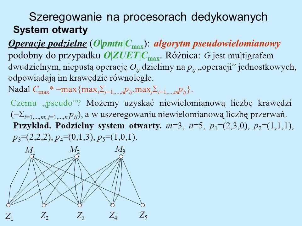 Szeregowanie na procesorach dedykowanych System otwarty Operacje podzielne (O pmtn C max ): algorytm pseudowielomianowy podobny do przypadku O ZUET C