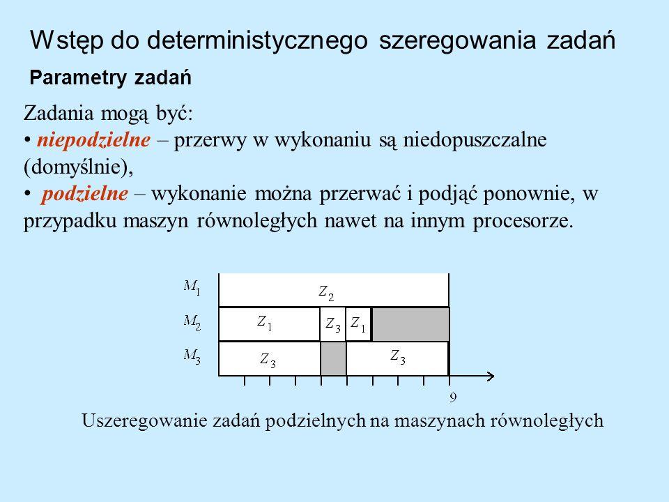Wstęp do deterministycznego szeregowania zadań Parametry zadań Zadania mogą być: niepodzielne – przerwy w wykonaniu są niedopuszczalne (domyślnie), po