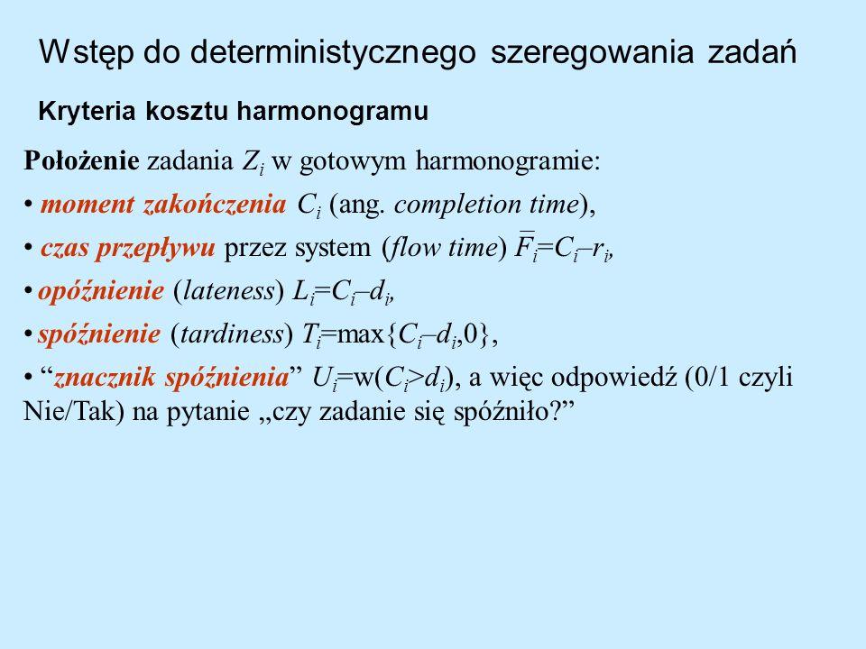 Wstęp do deterministycznego szeregowania zadań Położenie zadania Z i w gotowym harmonogramie: moment zakończenia C i (ang. completion time), czas prze