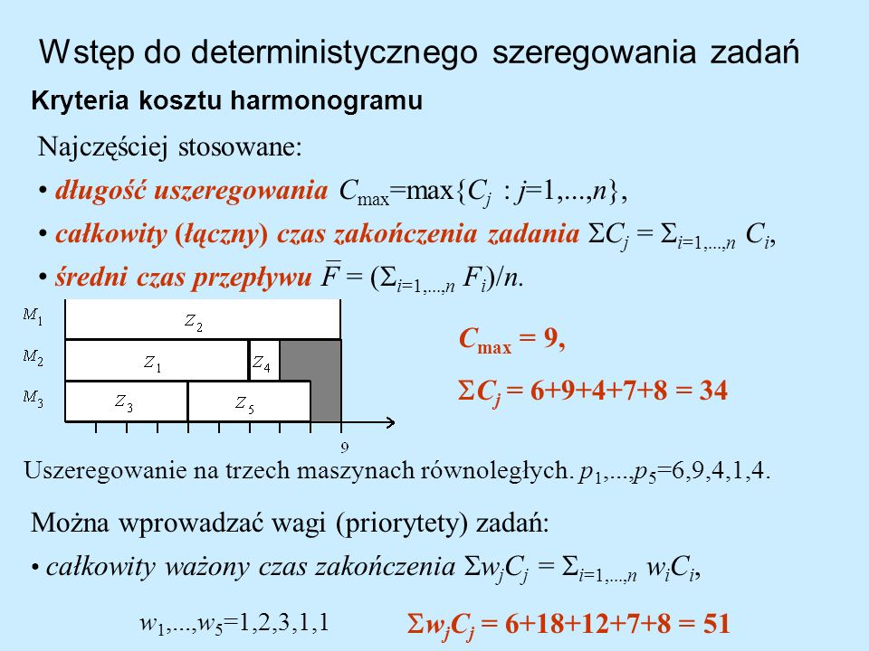 Wstęp do deterministycznego szeregowania zadań Kryteria kosztu harmonogramu Najczęściej stosowane: długość uszeregowania C max =max{C j : j=1,...,n},