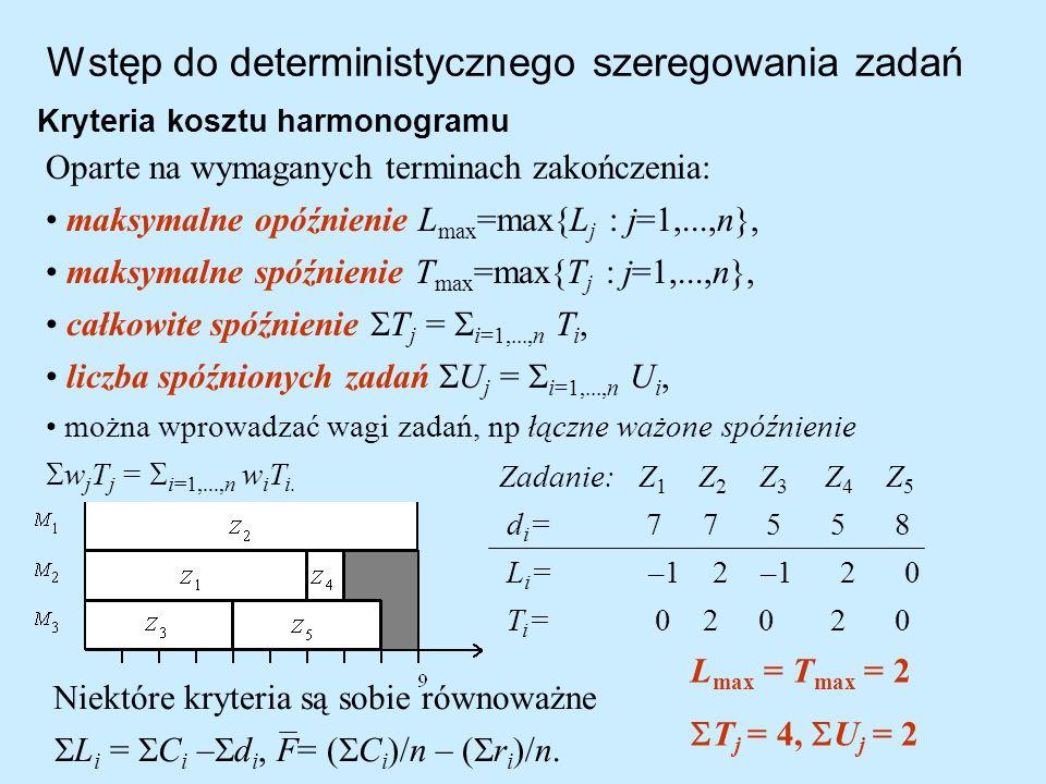 Wstęp do deterministycznego szeregowania zadań Kryteria kosztu harmonogramu Oparte na wymaganych terminach zakończenia: maksymalne opóźnienie L max =m