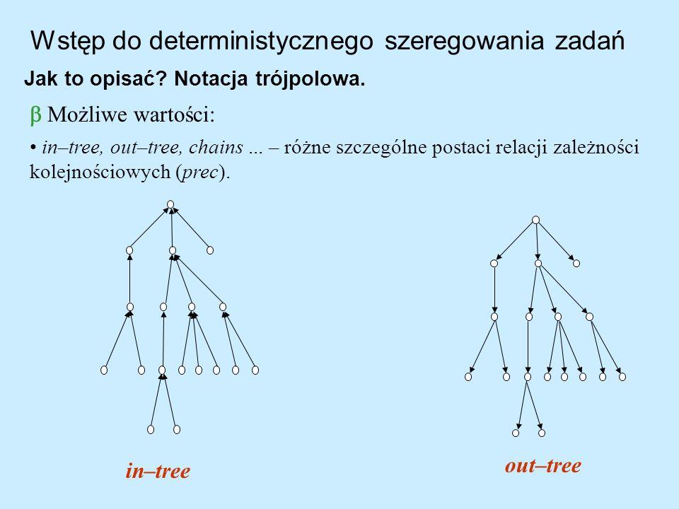 Wstęp do deterministycznego szeregowania zadań Jak to opisać? Notacja trójpolowa. Możliwe wartości: in–tree, out–tree, chains... – różne szczególne po