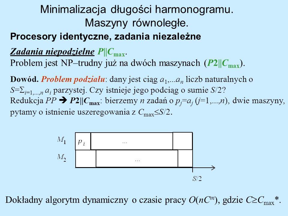 Minimalizacja długości harmonogramu. Maszyny równoległe. Procesory identyczne, zadania niezależne Zadania niepodzielne P  C max. Problem jest NP–trudn